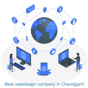 Best Website Design cost in Chandigarh @ Rs. 2999