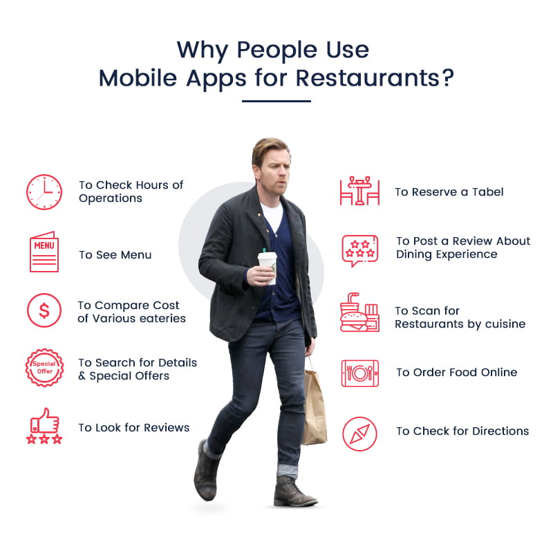 why people using mobile applications